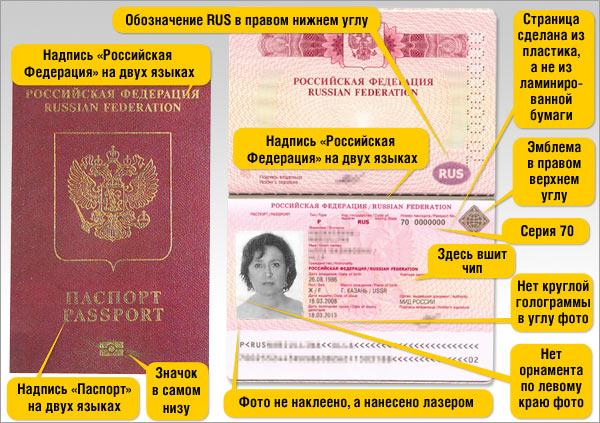 Фотографии На Заграничный Паспорт Старого Образца - фото 8